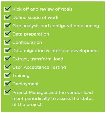 ITFM tactical goals checklist
