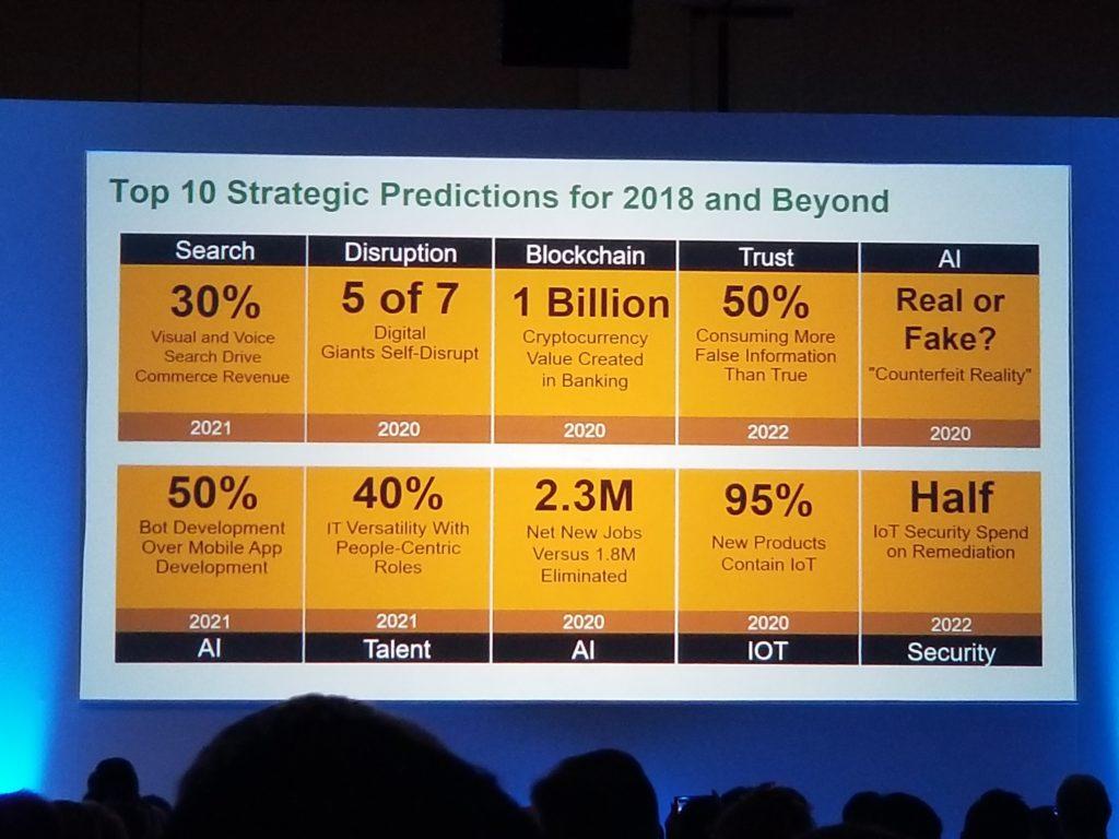 Garner IT Conference strategic predictions